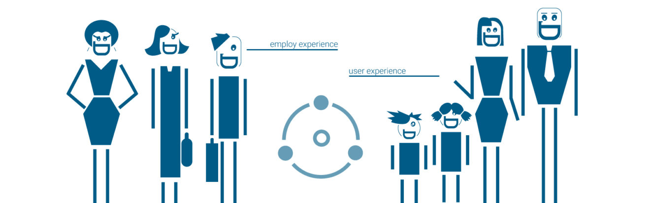Design thinking et expérience-employé, une innovation sociale